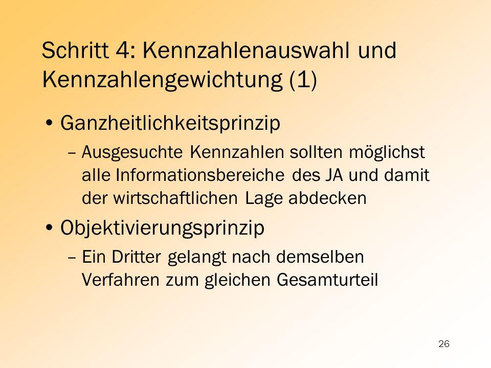Schritt 4: Kennzahlenauswahl und Kennzahlengewichtung (1)
