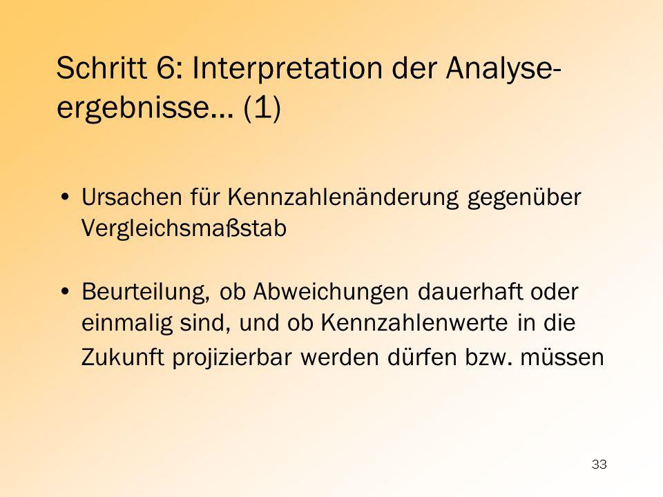 Schritt 6: Interpretation der Analyse-ergebnisse... (1)