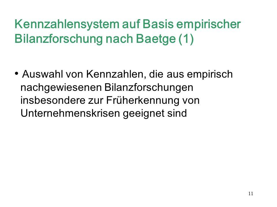 Kennzahlensystem auf Basis empirischer Bilanzforschung nach Baetge (1)