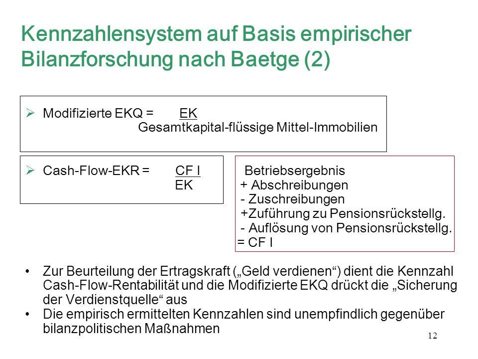 Kennzahlensystem auf Basis empirischer Bilanzforschung nach Baetge (2)
