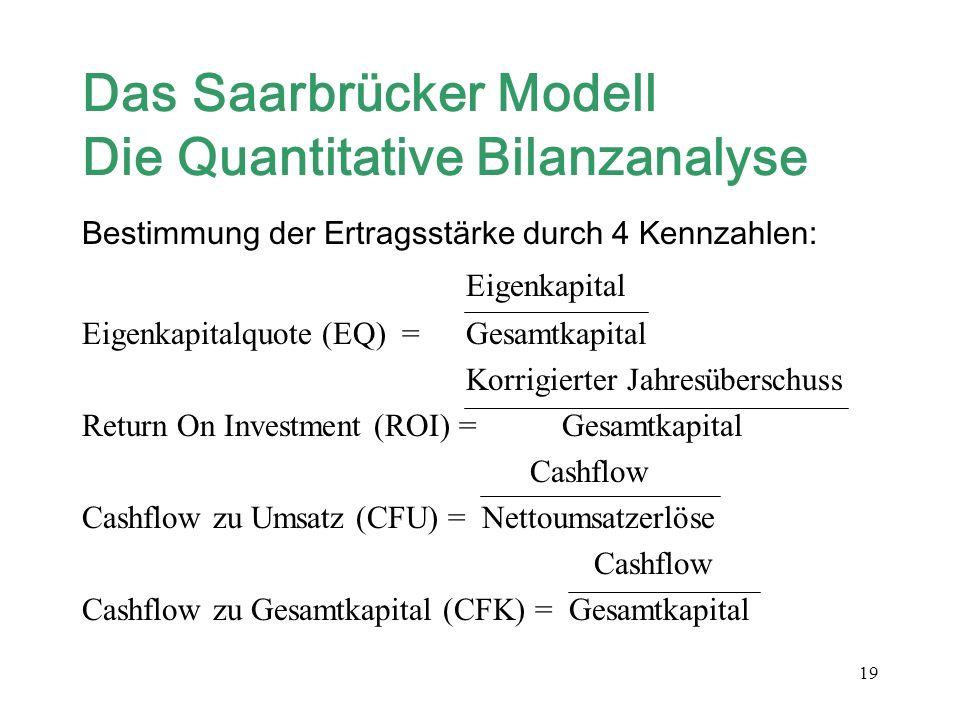 Das Saarbrücker Modell Die Quantitative Bilanzanalyse