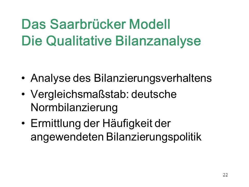 Das Saarbrücker Modell Die Qualitative Bilanzanalyse