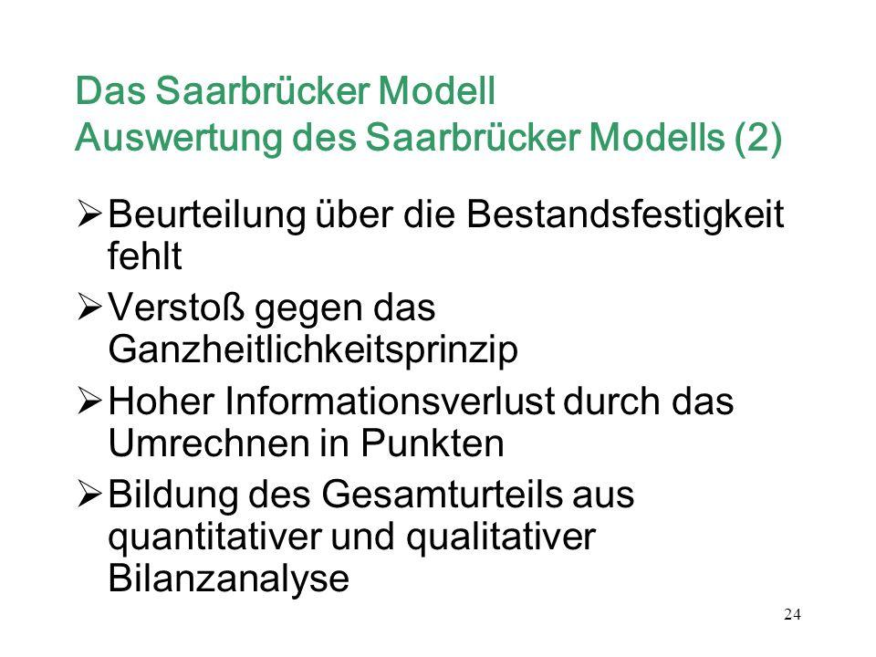 Das Saarbrücker Modell Auswertung des Saarbrücker Modells (2)