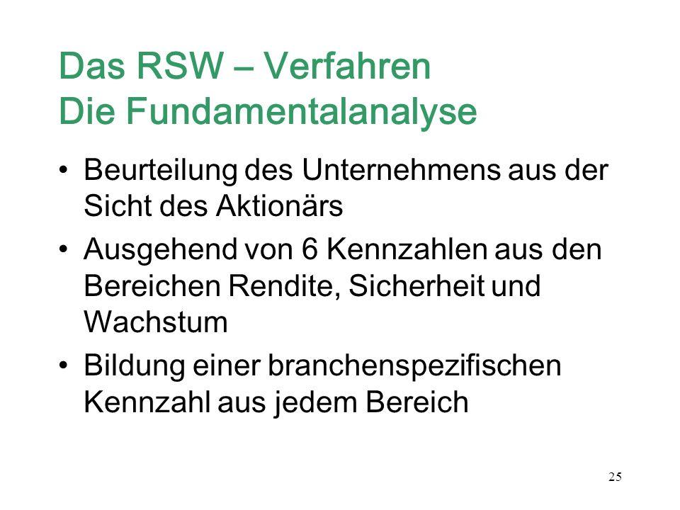 Das RSW – Verfahren Die Fundamentalanalyse