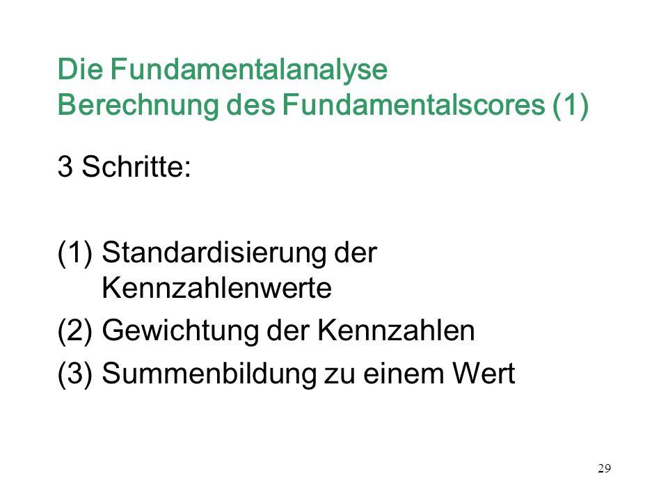 Die Fundamentalanalyse Berechnung des Fundamentalscores (1)