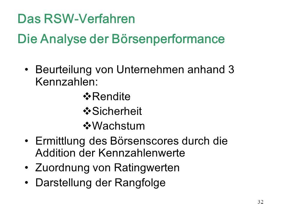 Das RSW-Verfahren Die Analyse der Börsenperformance