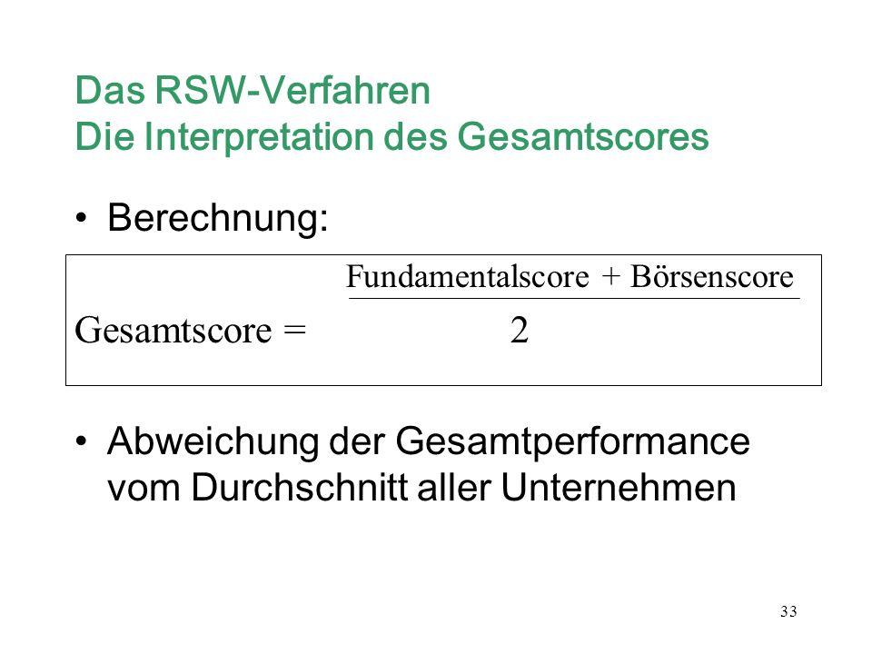 Das RSW-Verfahren Die Interpretation des Gesamtscores