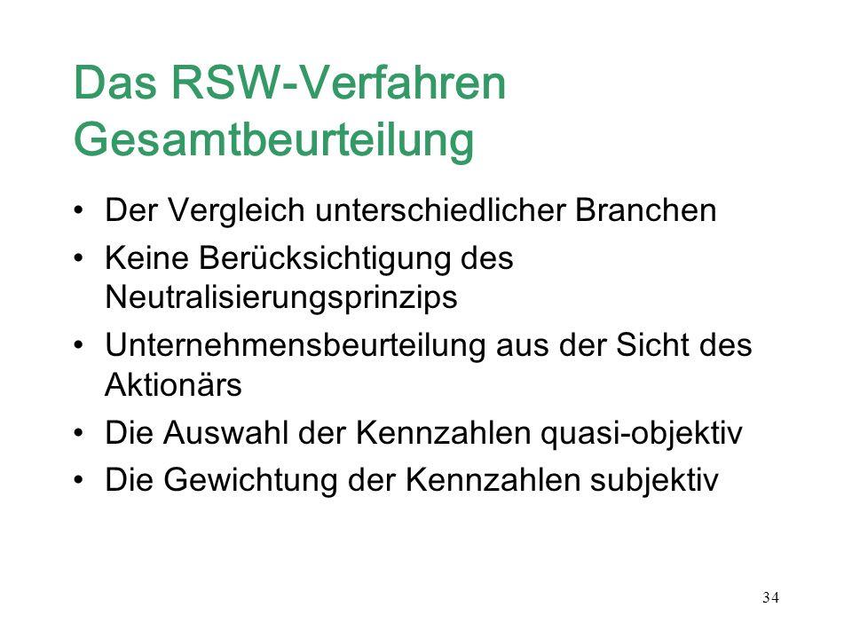 Das RSW-Verfahren Gesamtbeurteilung