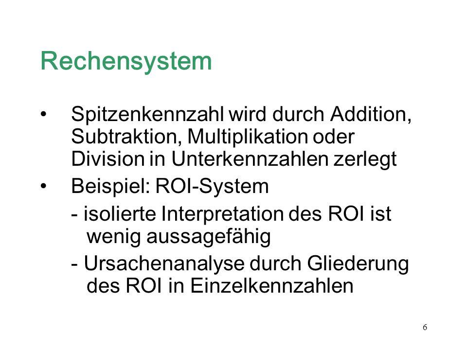 Rechensystem Spitzenkennzahl wird durch Addition, Subtraktion, Multiplikation oder Division in Unterkennzahlen zerlegt.