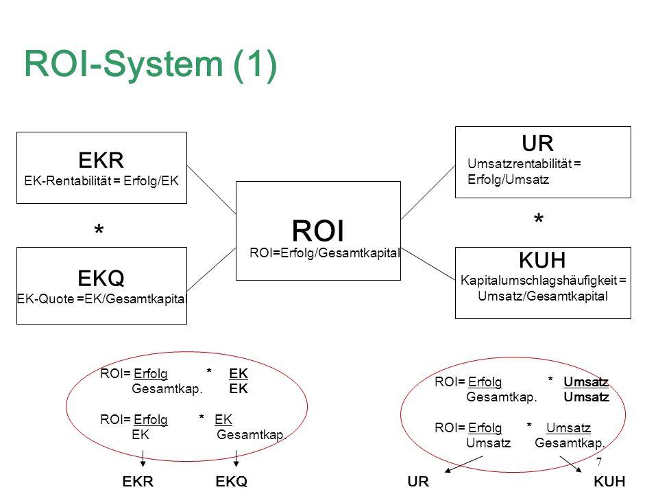 ROI-System (1) ROI * * UR EKR KUH EKQ EKR EKQ UR KUH