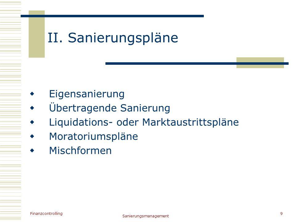 II. Sanierungspläne Eigensanierung Übertragende Sanierung