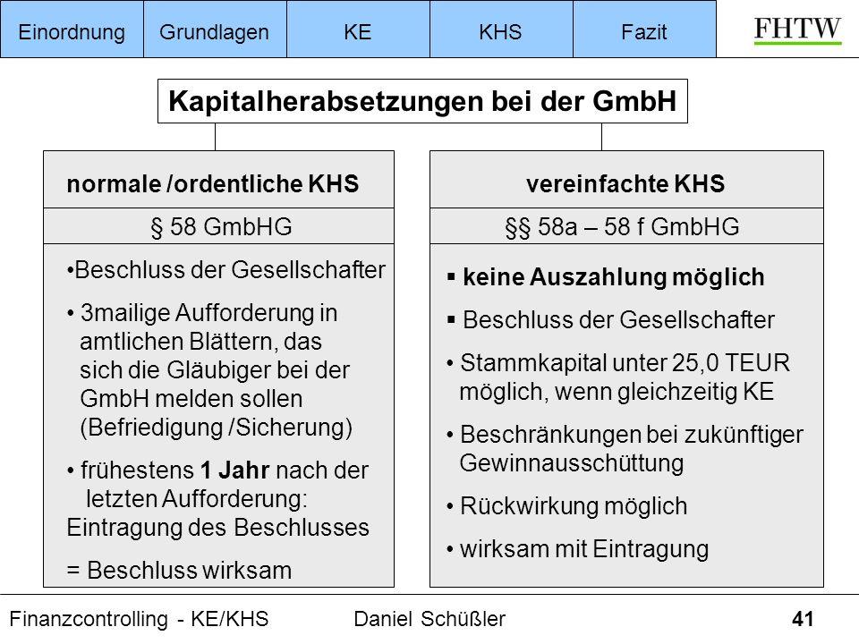 Daniel Kanis und Daniel Schüßler