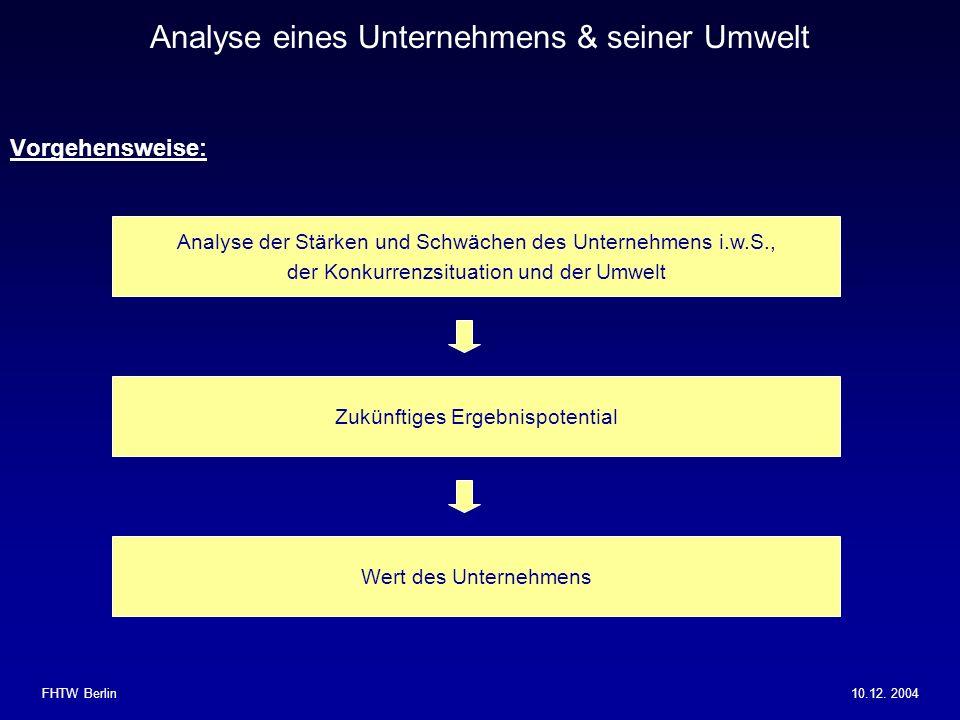 Analyse eines Unternehmens & seiner Umwelt