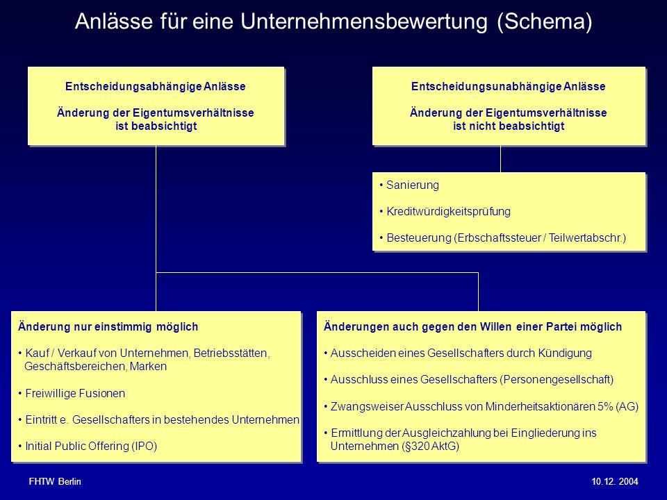Anlässe für eine Unternehmensbewertung (Schema)