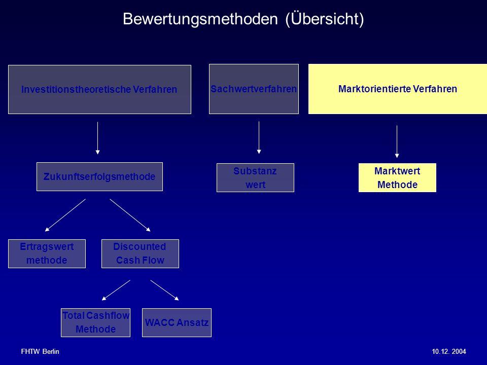 Bewertungsmethoden (Übersicht)