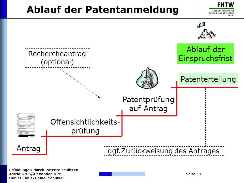 Ablauf der Patentanmeldung