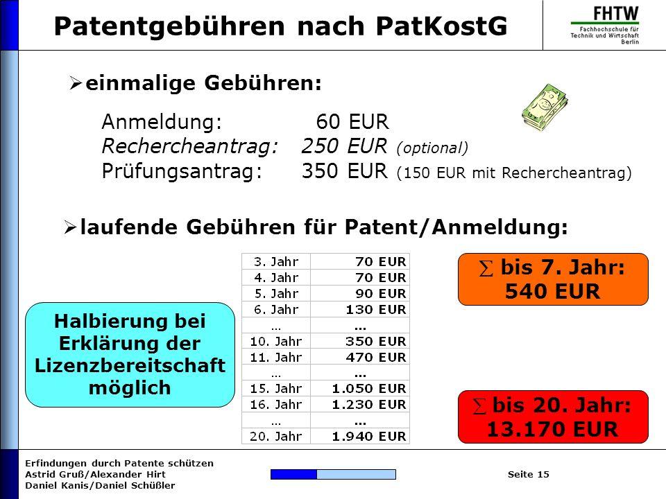 Patentgebühren nach PatKostG