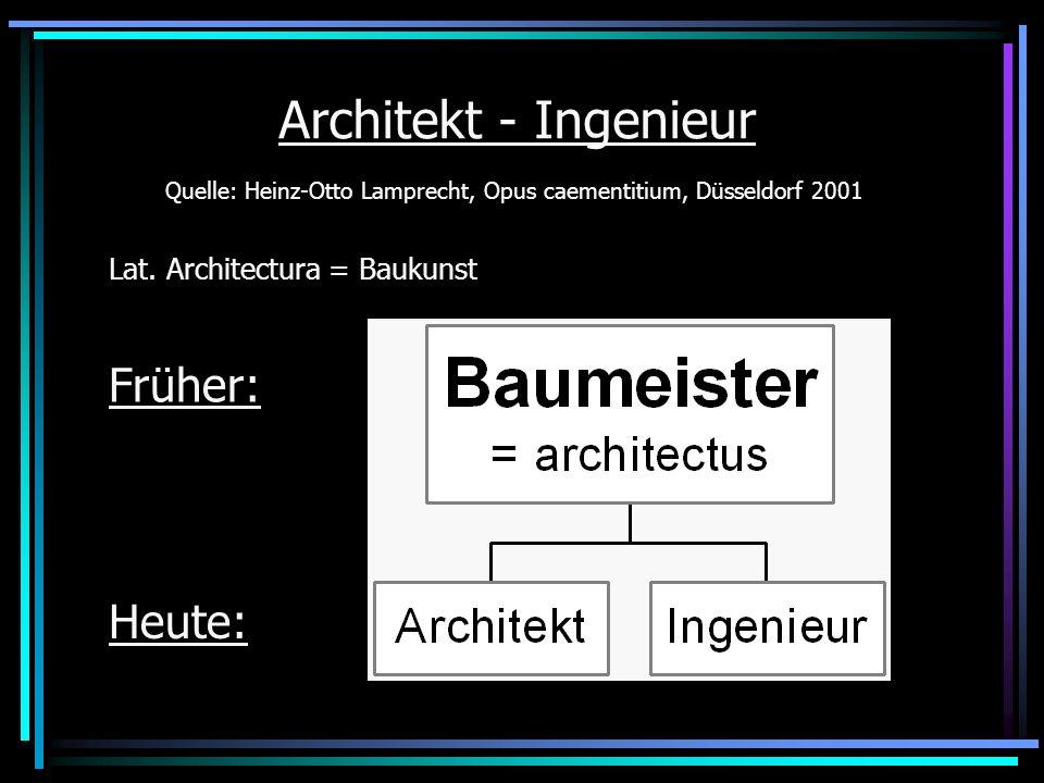 Lat. Architectura = Baukunst