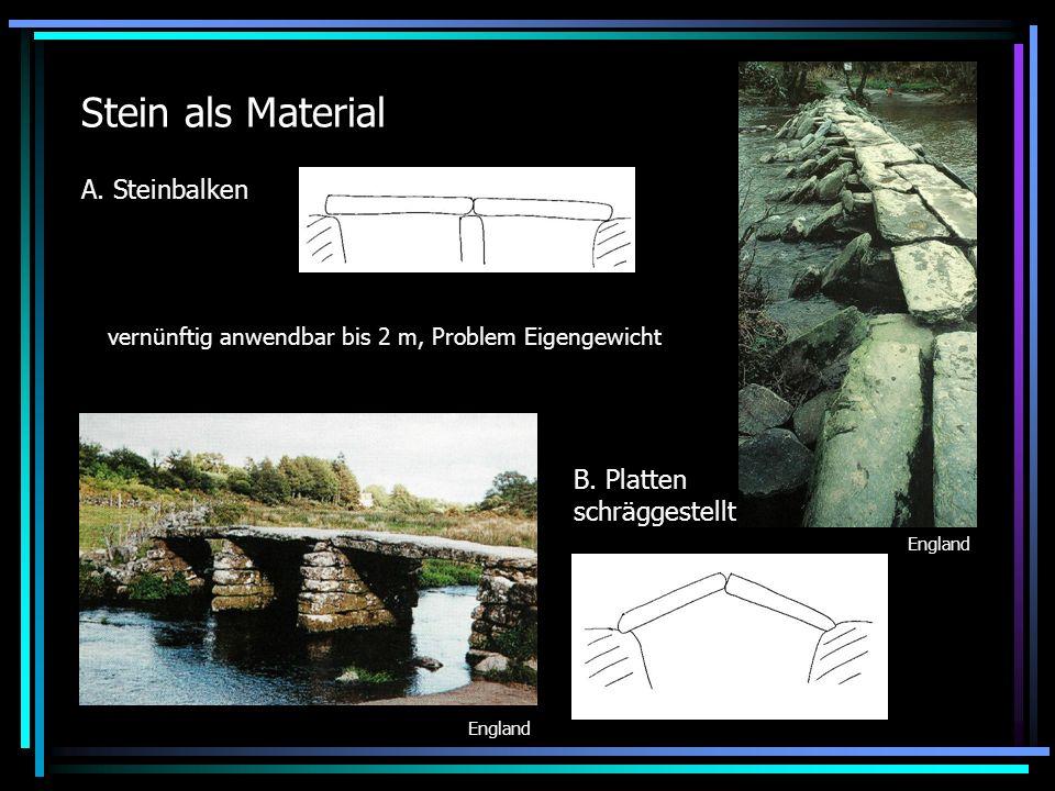 Stein als Material A. Steinbalken B. Platten schräggestellt