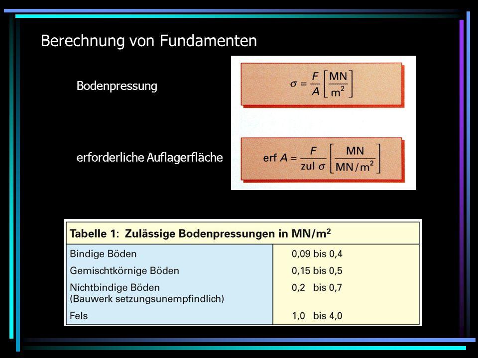 Berechnung von Fundamenten