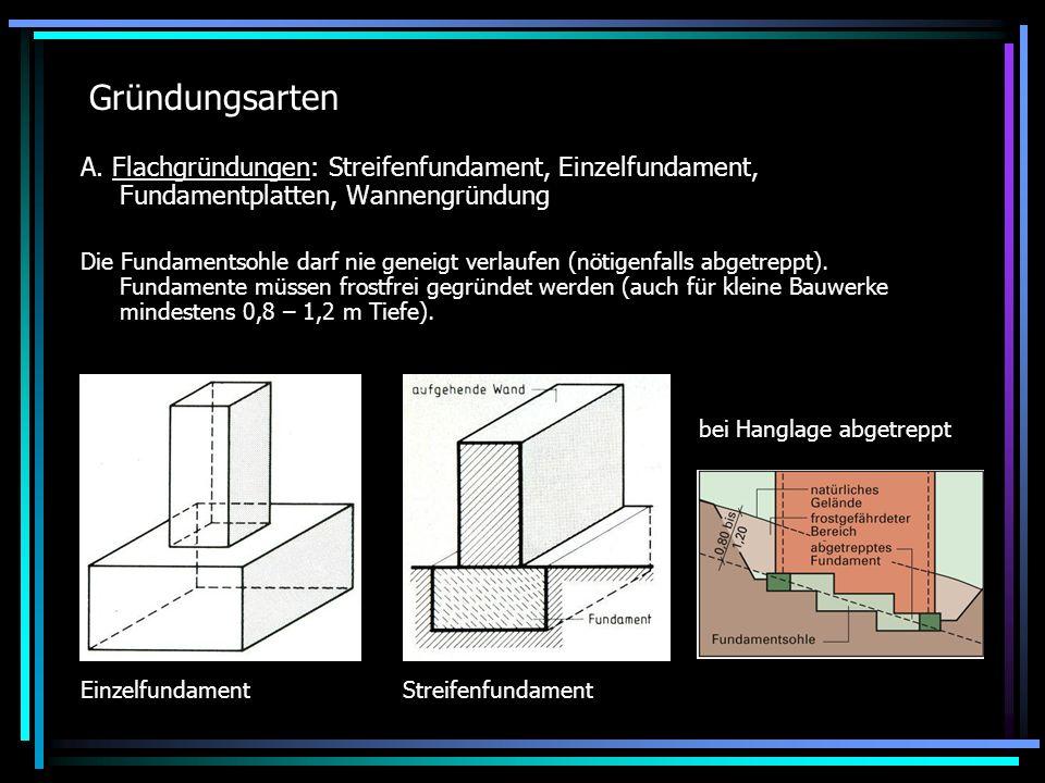 Gründungsarten A. Flachgründungen: Streifenfundament, Einzelfundament, Fundamentplatten, Wannengründung.