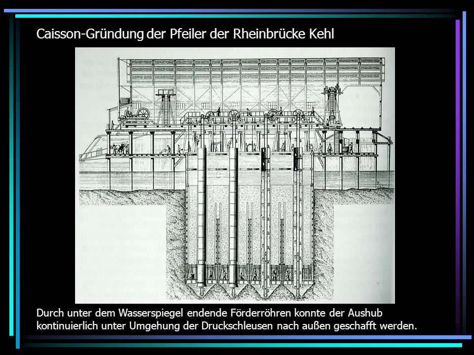 Caisson-Gründung der Pfeiler der Rheinbrücke Kehl