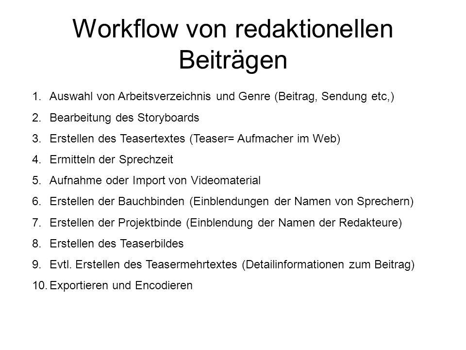 Workflow von redaktionellen Beiträgen