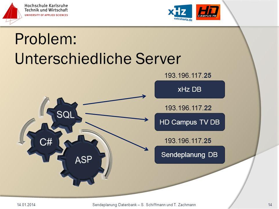 Problem: Unterschiedliche Server