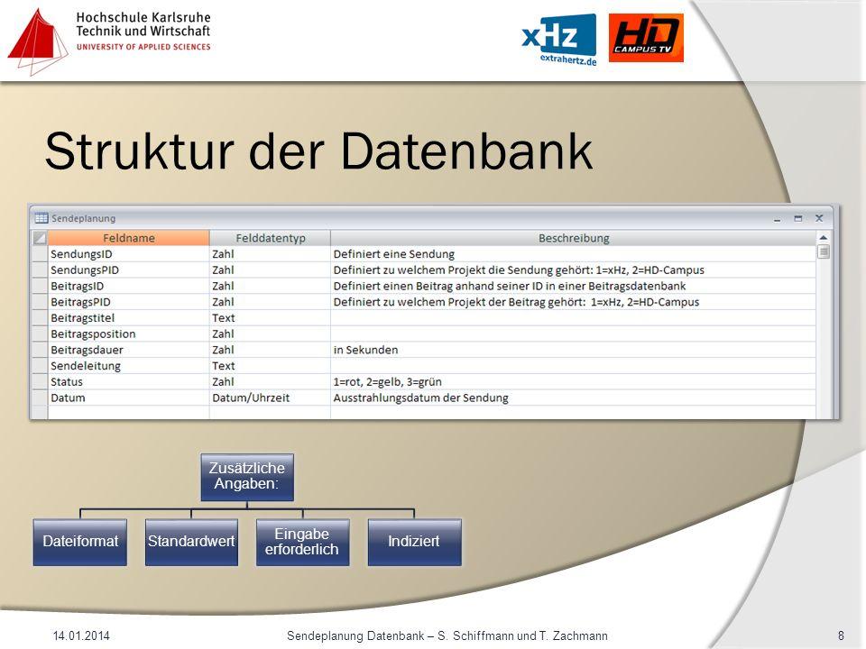 Struktur der Datenbank