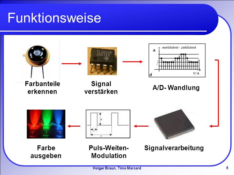 Puls-Weiten-Modulation Holger Braun, Timo Marcard