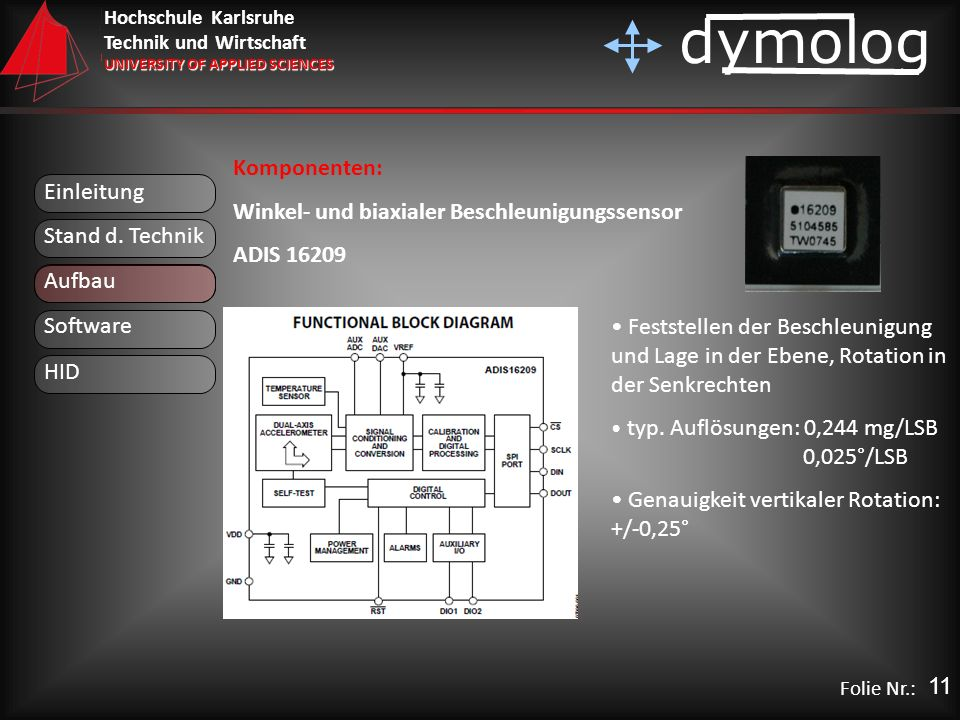 Winkel- und biaxialer Beschleunigungssensor ADIS 16209 Einleitung
