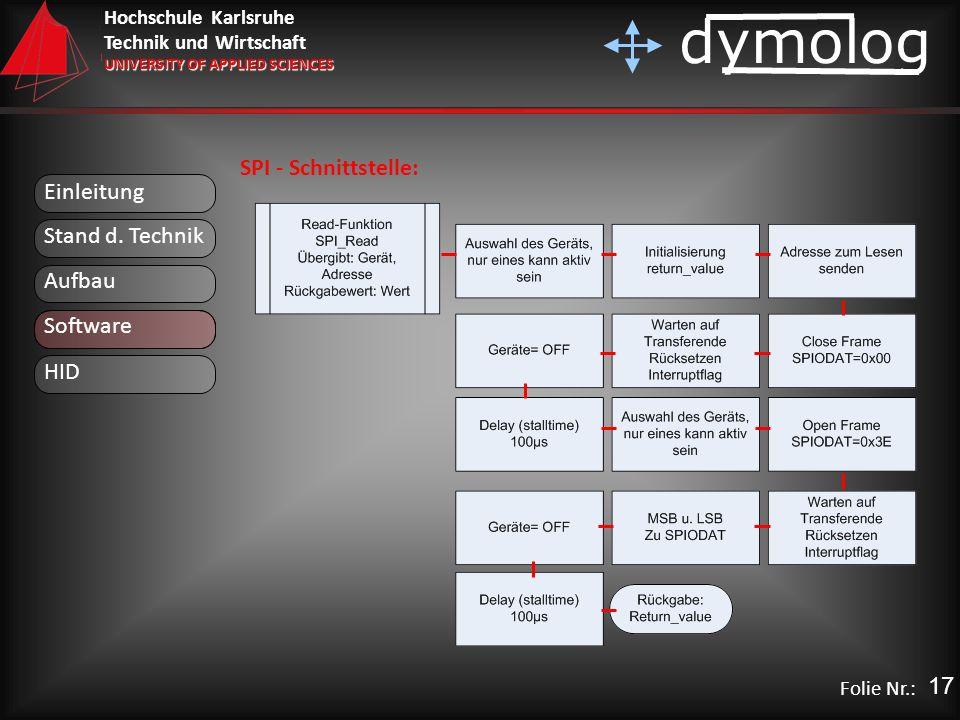 SPI - Schnittstelle: Einleitung Stand d. Technik Aufbau Software HID 17