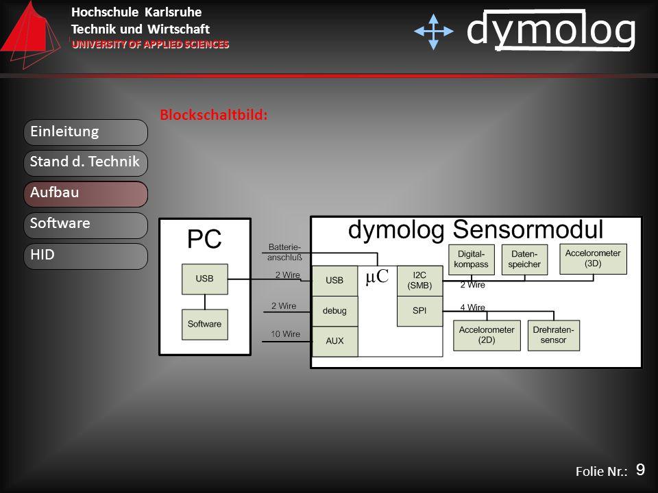 Blockschaltbild: Einleitung Stand d. Technik Aufbau Software HID 9