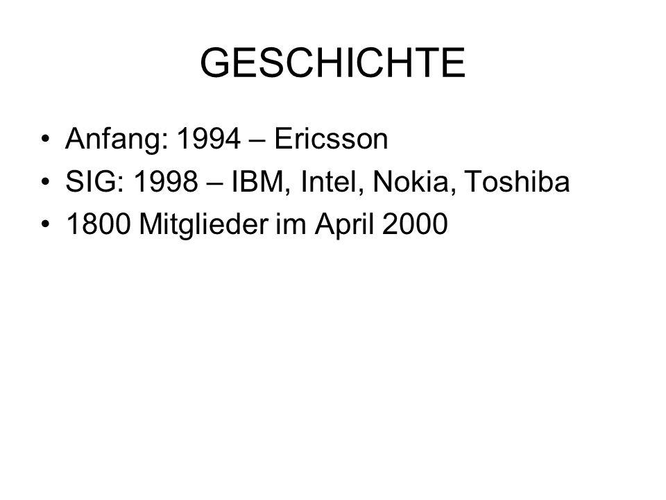 GESCHICHTE Anfang: 1994 – Ericsson