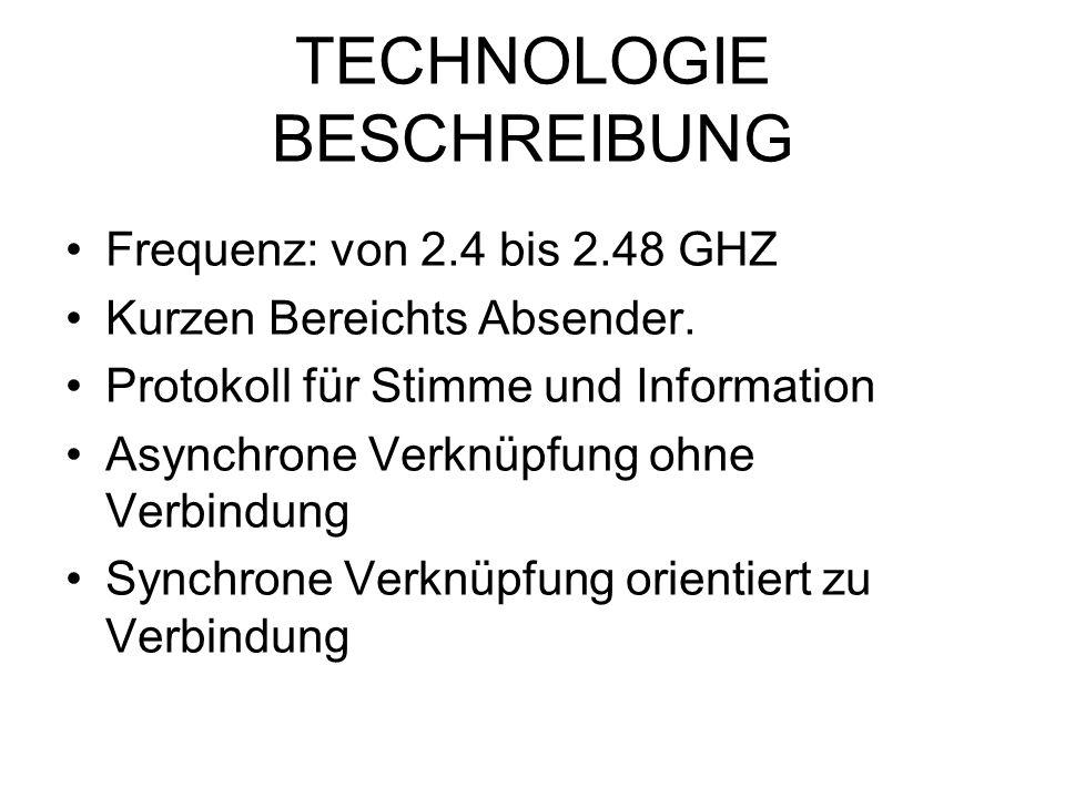 TECHNOLOGIE BESCHREIBUNG