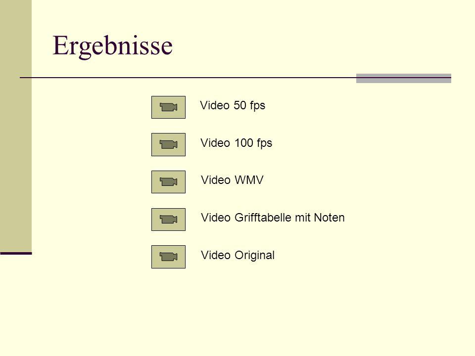 Ergebnisse Video 50 fps Video 100 fps Video WMV