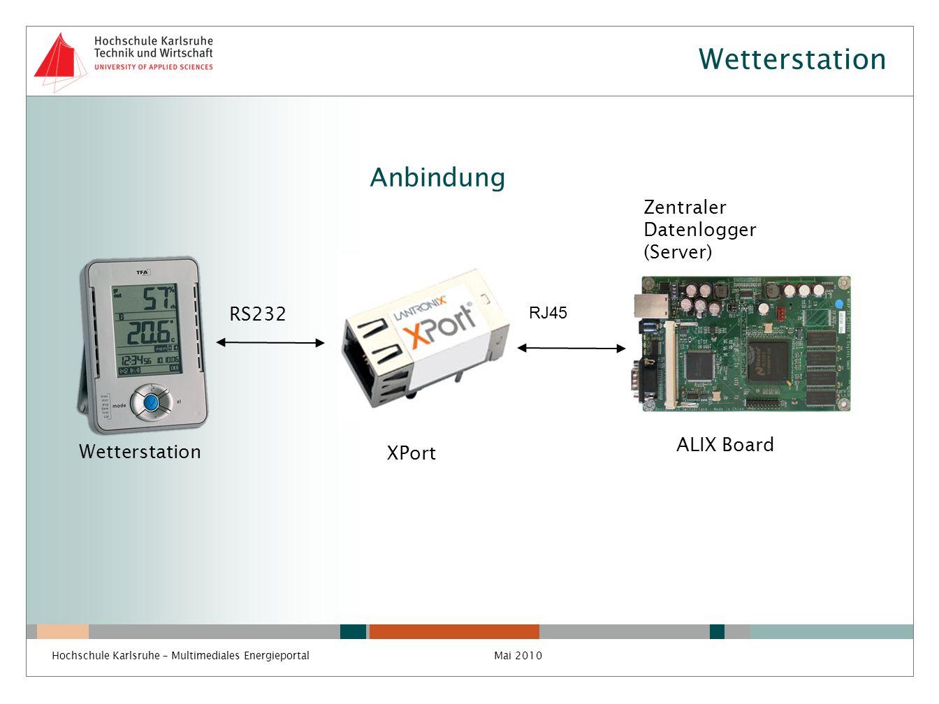 Wetterstation Anbindung Zentraler Datenlogger (Server) RS232