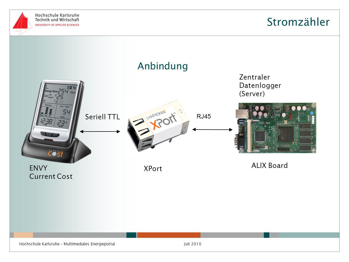 Stromzähler Anbindung Zentraler Datenlogger (Server) Seriell TTL
