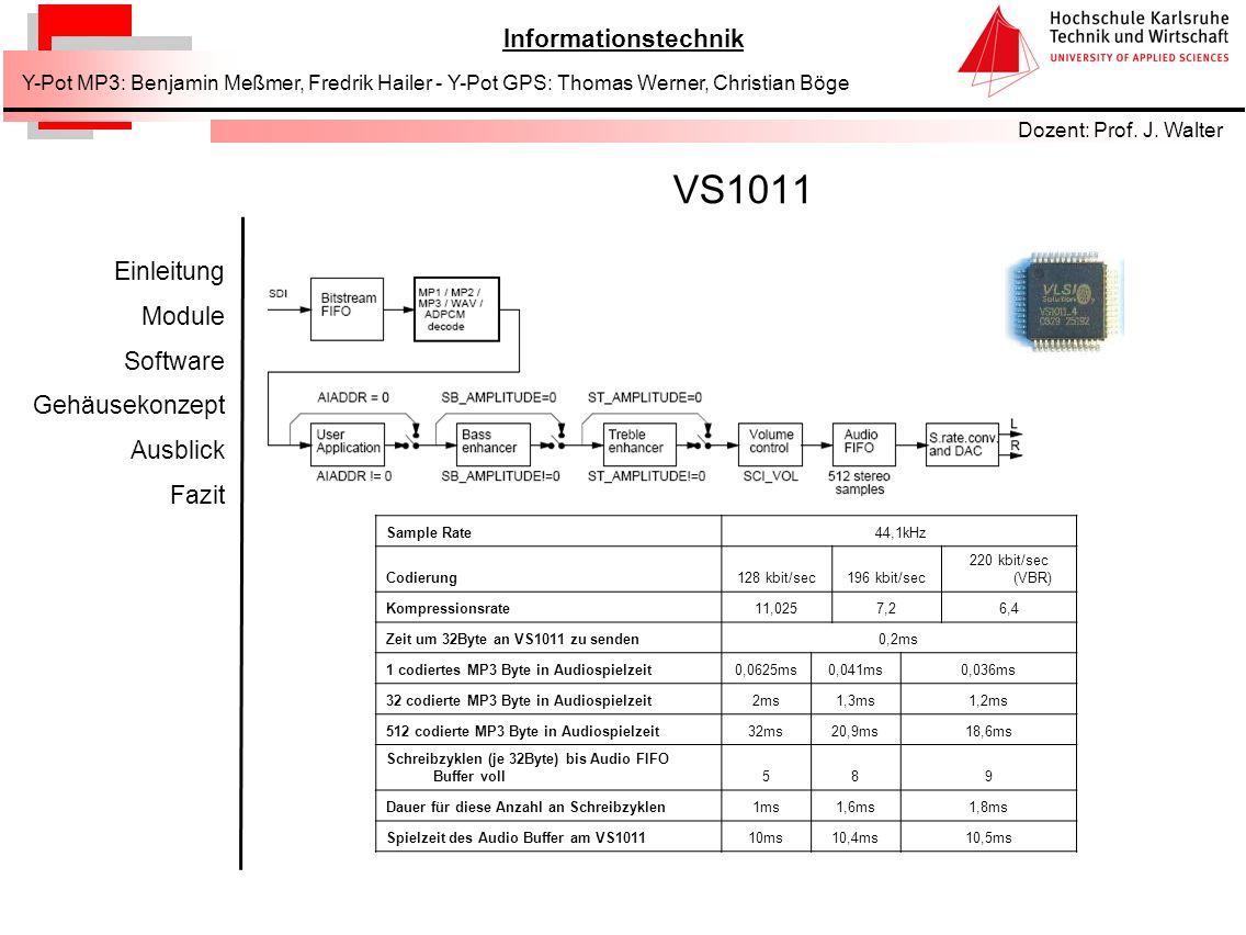 VS1011 Sample Rate 44,1kHz Codierung 128 kbit/sec 196 kbit/sec