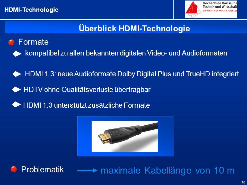 Überblick HDMI-Technologie