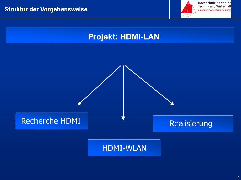 Projekt: HDMI-LAN Recherche HDMI Realisierung HDMI-WLAN