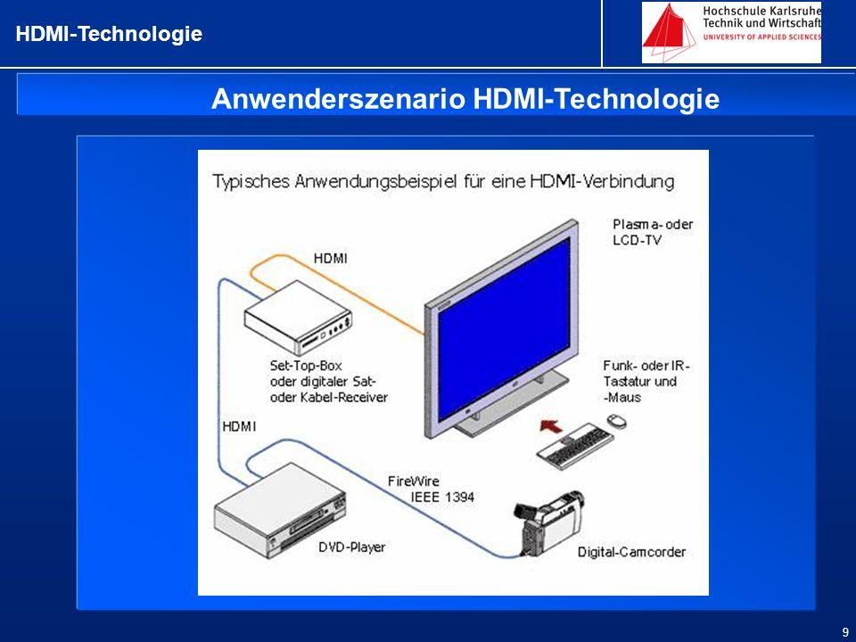 Anwenderszenario HDMI-Technologie