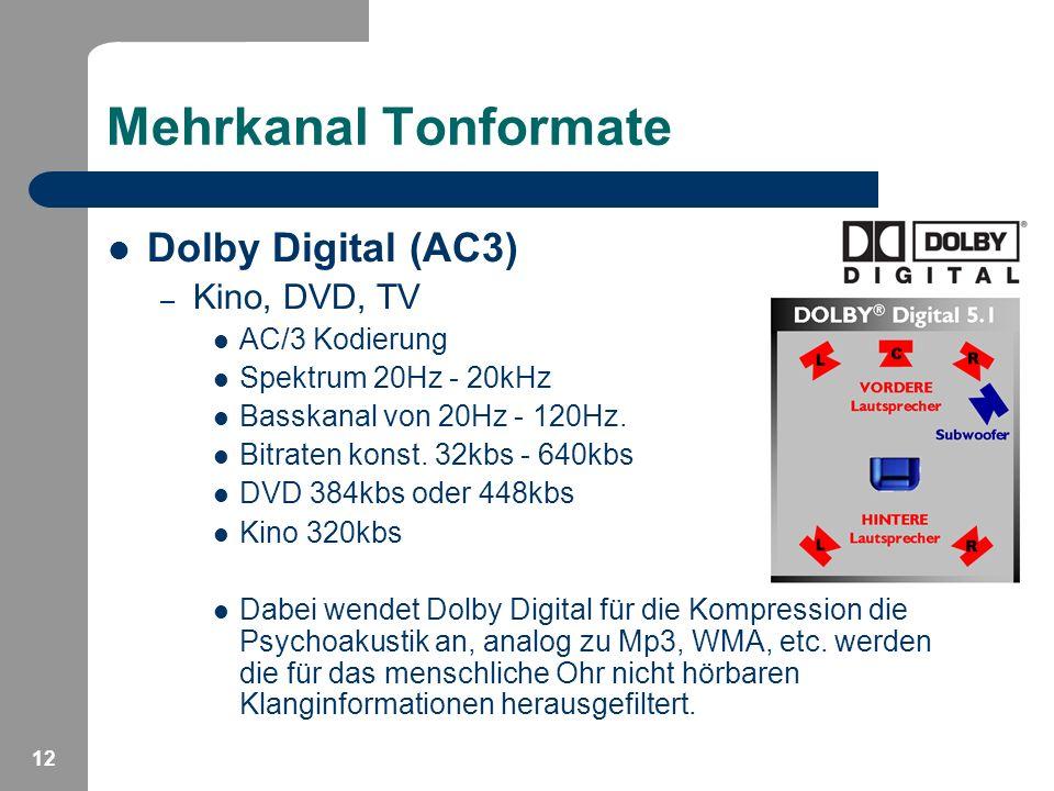 Mehrkanal Tonformate Dolby Digital (AC3) Kino, DVD, TV AC/3 Kodierung