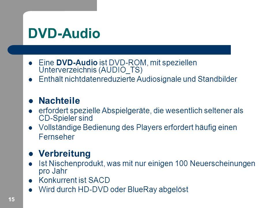 DVD-Audio Nachteile Verbreitung