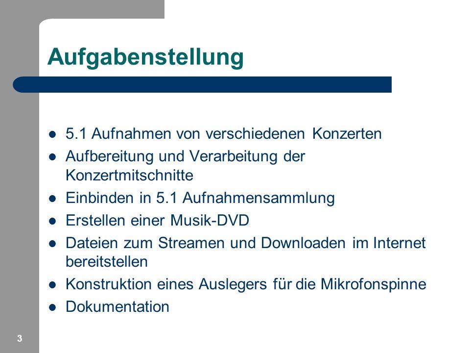 Aufgabenstellung 5.1 Aufnahmen von verschiedenen Konzerten