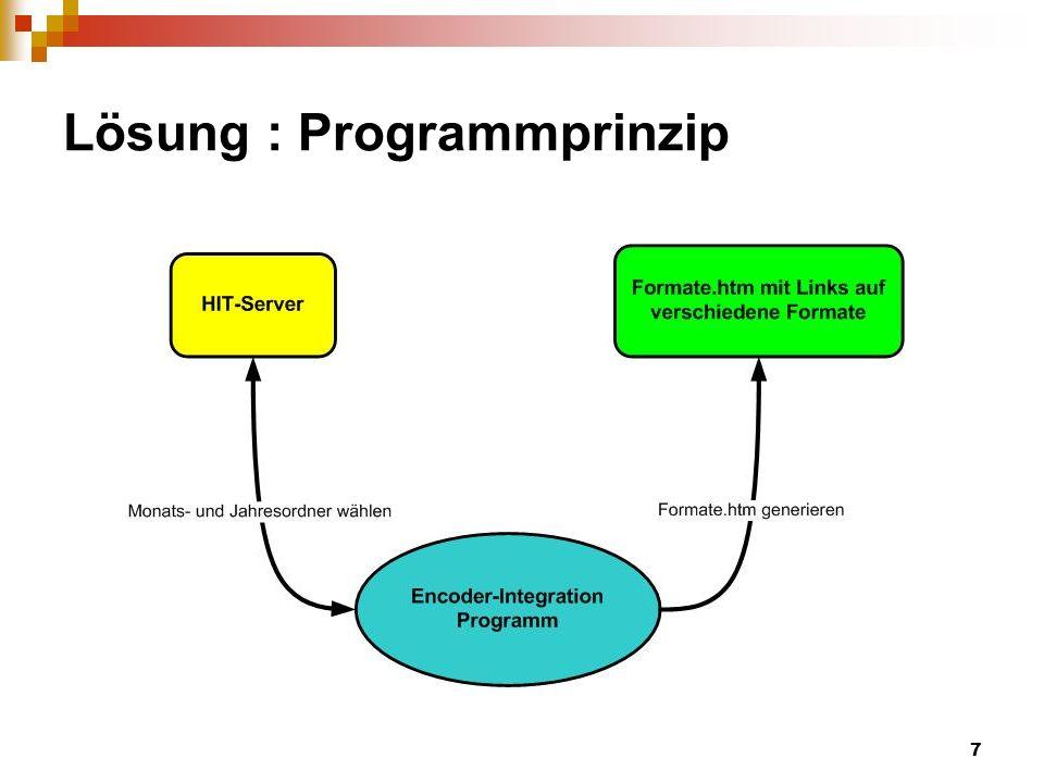 Lösung : Programmprinzip
