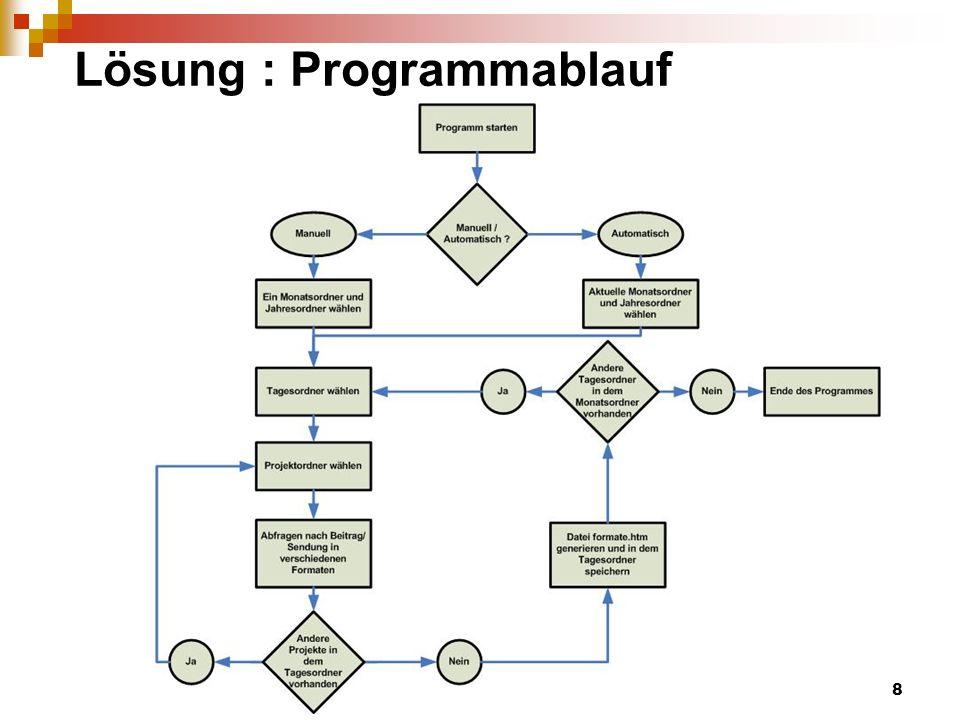 Lösung : Programmablauf