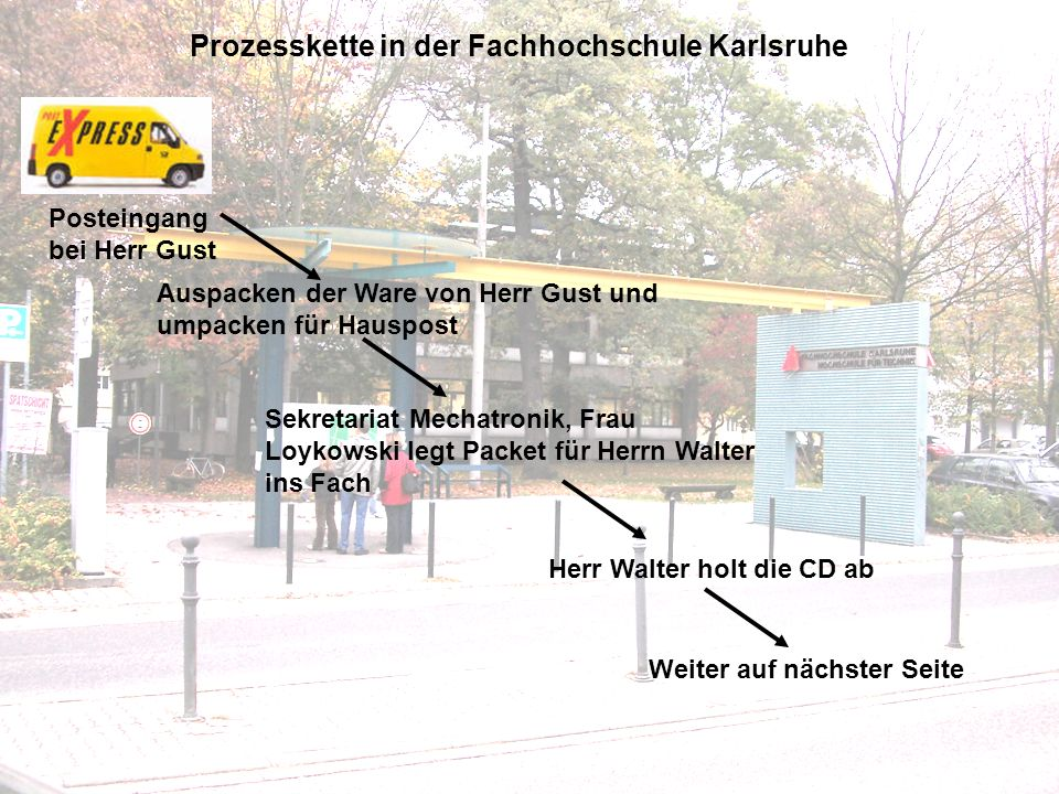 Prozesskette in der Fachhochschule Karlsruhe