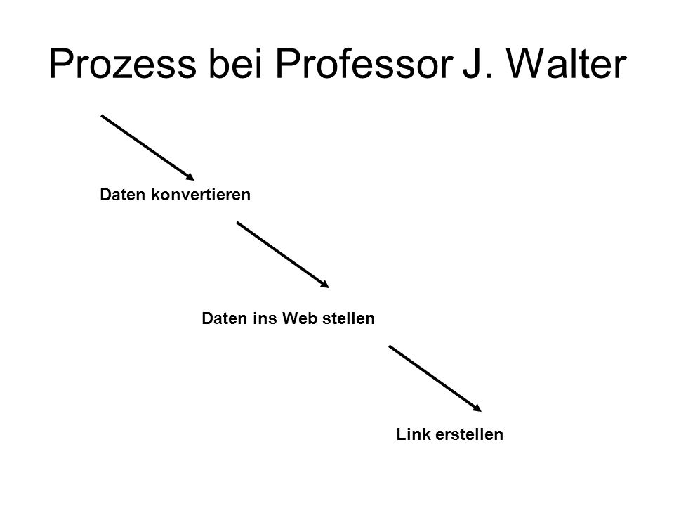 Prozess bei Professor J. Walter