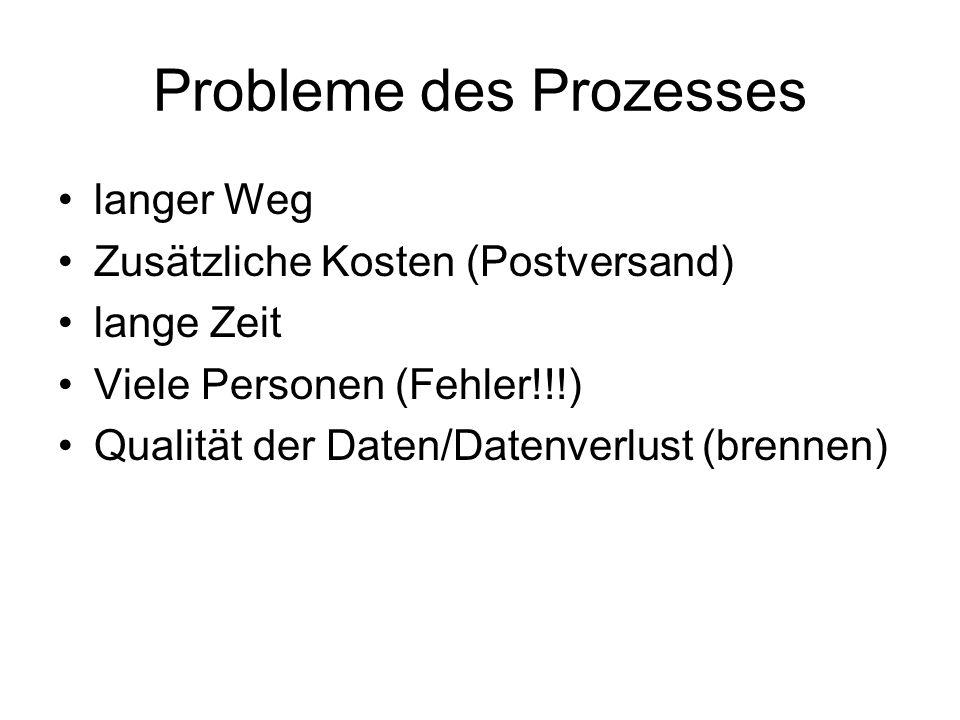 Probleme des Prozesses